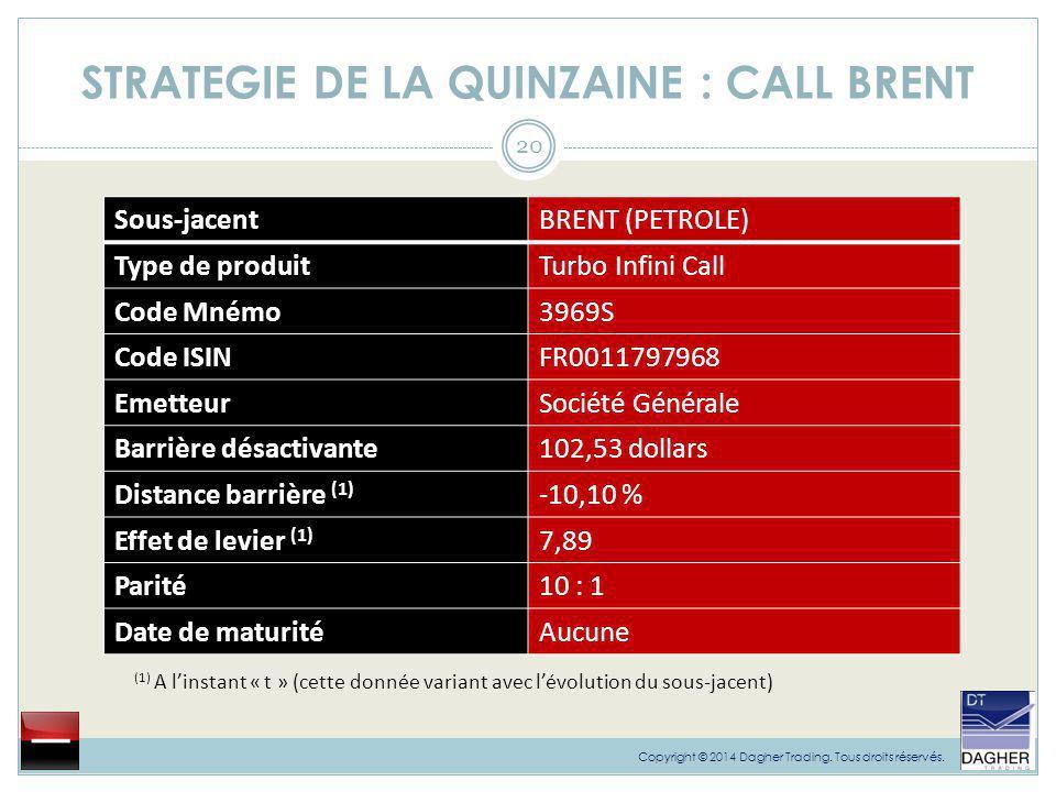 STRATEGIE DE LA QUINZAINE : CALL BRENT 20 Copyright © 2014 Dagher Trading. Tous droits réservés. Sous-jacentBRENT (PETROLE) Type de produitTurbo Infin