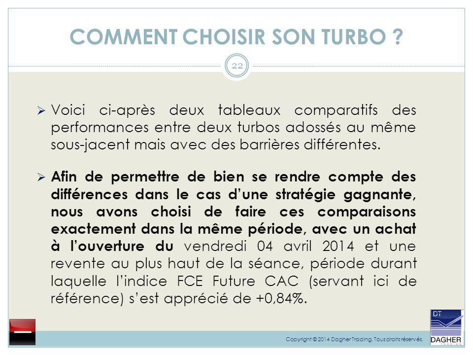 COMMENT CHOISIR SON TURBO .22 Copyright © 2014 Dagher Trading.