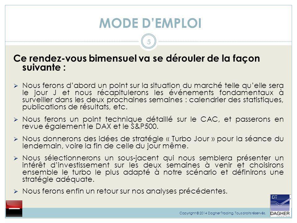 L'EFFET DE LEVIER EXPONENTIEL 16 Copyright © 2014 Dagher Trading.
