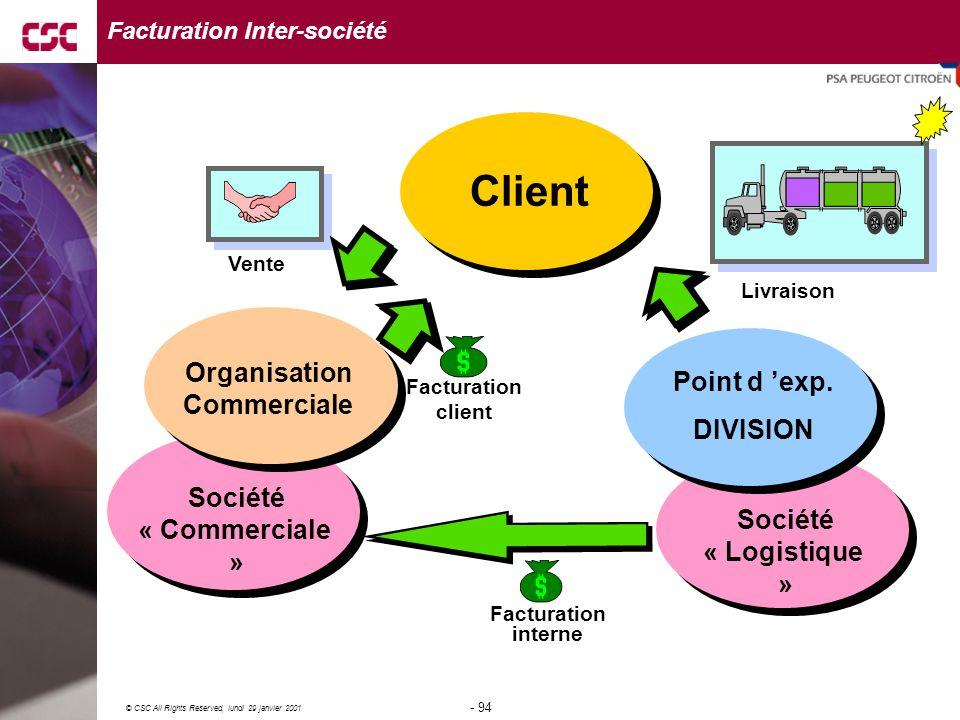 94 © CSC All Rights Reserved, lundi 29 janvier 2001 - 94 - Société « Commerciale » Société « Logistique » Facturation client Ventes Livraison Organisation Commerciale Client Point d 'exp.