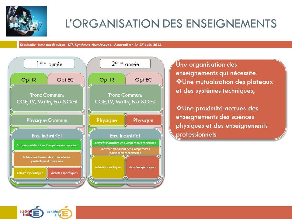 Séminaire Inter-académique BTS Systèmes Numériques, Armentières le 27 Juin 2014 2 ème année 1 ère année Opt IR Opt EC Opt IR Opt EC Tronc Commun: CGE,