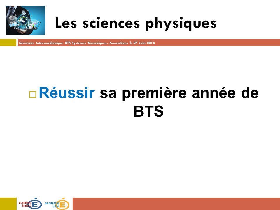 Séminaire Inter-académique BTS Systèmes Numériques, Armentières le 27 Juin 2014 Les sciences physiques  Réussir sa première année de BTS
