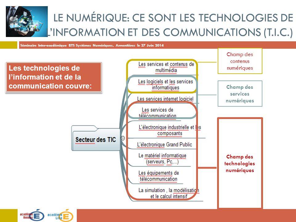 Séminaire Inter-académique BTS Systèmes Numériques, Armentières le 27 Juin 2014 Champ des contenus numériques Champ des services numériques Champ des
