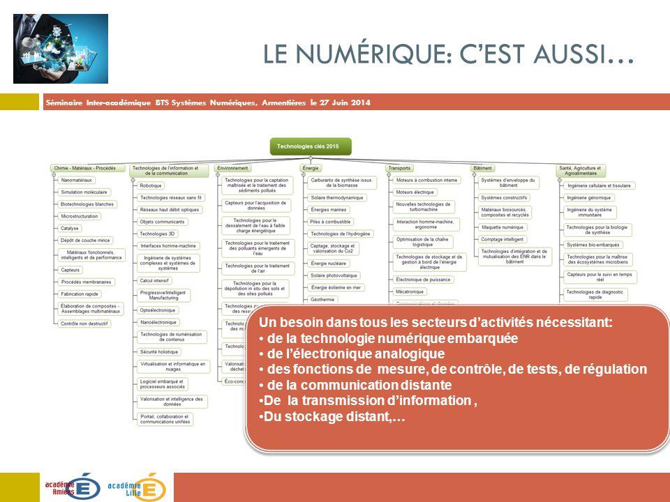 Séminaire Inter-académique BTS Systèmes Numériques, Armentières le 27 Juin 2014 LE NUMÉRIQUE: C'EST AUSSI… Un besoin dans tous les secteurs d'activité