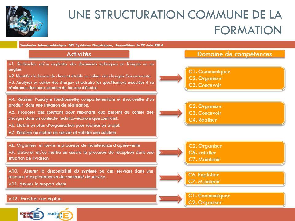 Séminaire Inter-académique BTS Systèmes Numériques, Armentières le 27 Juin 2014 UNE STRUCTURATION COMMUNE DE LA FORMATION Activités Domaine de compétences A1.