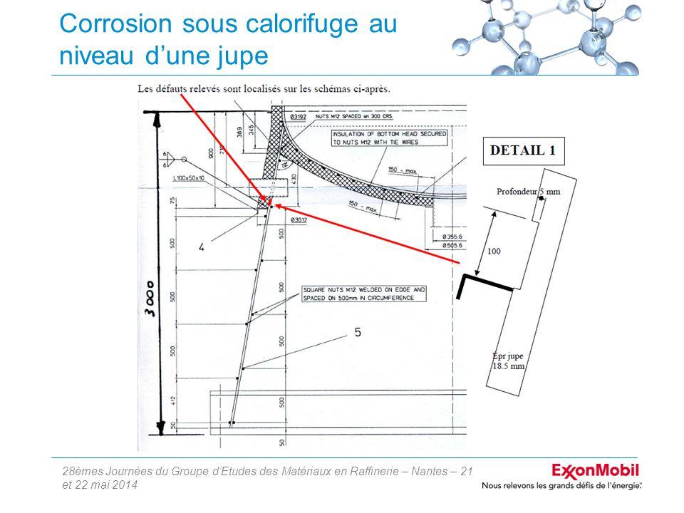 28èmes Journées du Groupe d'Etudes des Matériaux en Raffinerie – Nantes – 21 et 22 mai 2014 Corrosion sous calorifuge au niveau d'une jupe