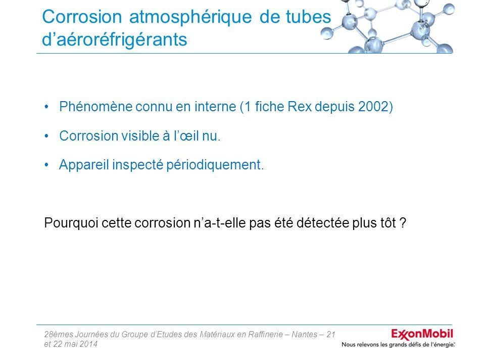 28èmes Journées du Groupe d'Etudes des Matériaux en Raffinerie – Nantes – 21 et 22 mai 2014 Corrosion atmosphérique de tubes d'aéroréfrigérants Phénomène connu en interne (1 fiche Rex depuis 2002) Corrosion visible à l'œil nu.