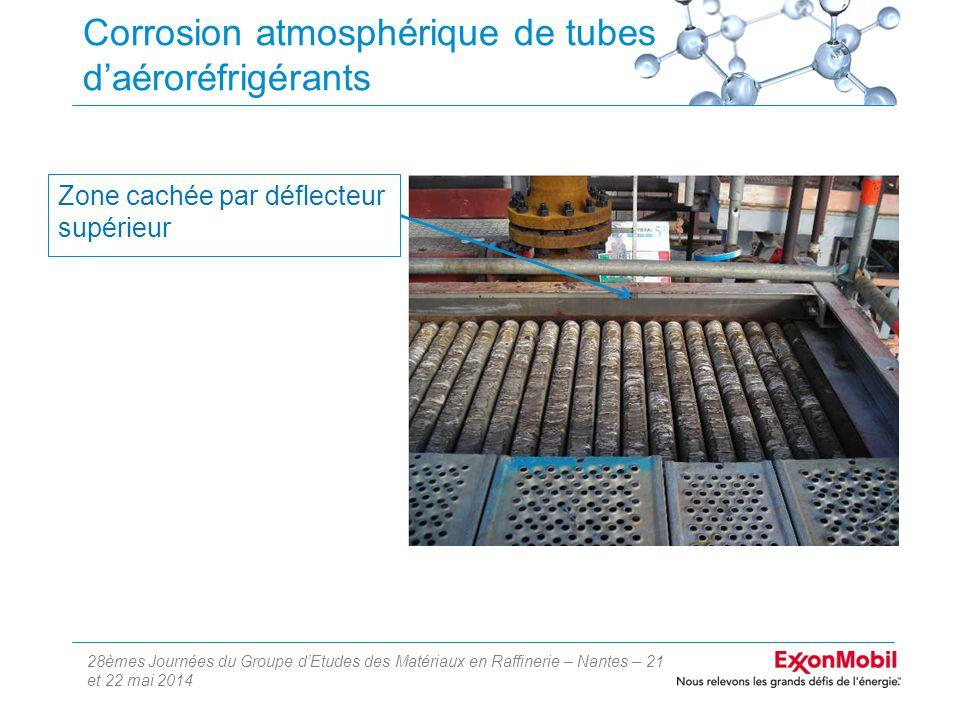 28èmes Journées du Groupe d'Etudes des Matériaux en Raffinerie – Nantes – 21 et 22 mai 2014 Corrosion atmosphérique de tubes d'aéroréfrigérants Zone cachée par déflecteur supérieur