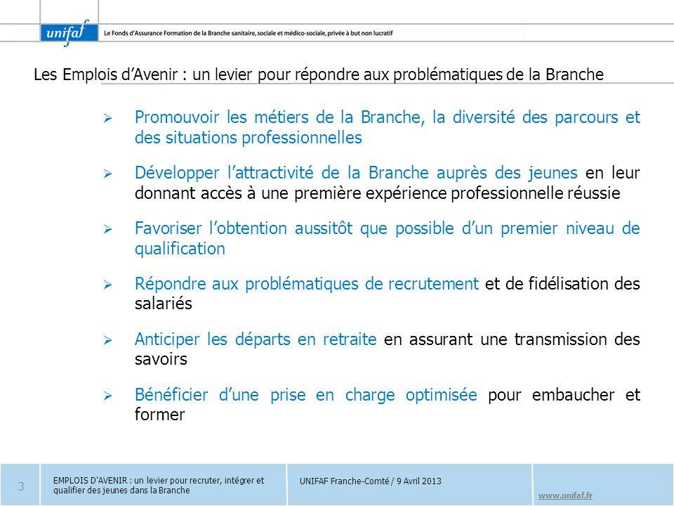 www.unifaf.fr Les Emplois d'Avenir : un levier pour répondre aux problématiques de la Branche UNIFAF Franche-Comté / 9 Avril 2013  Promouvoir les mét
