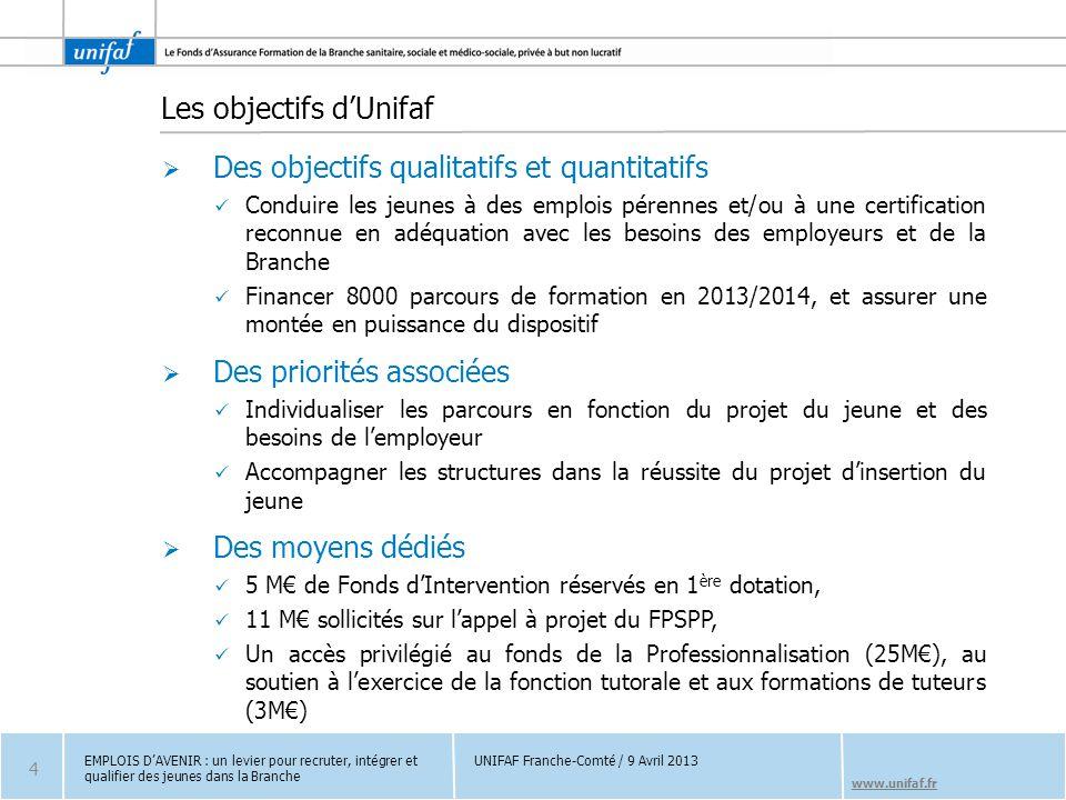 www.unifaf.fr Les objectifs d'Unifaf  Des objectifs qualitatifs et quantitatifs Conduire les jeunes à des emplois pérennes et/ou à une certification
