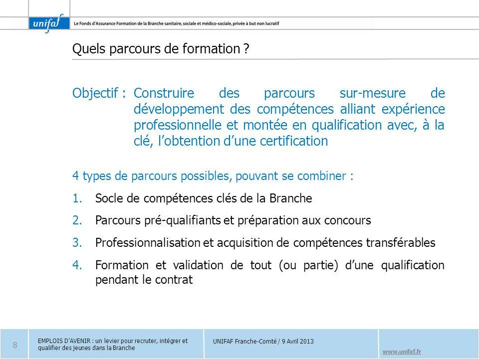 www.unifaf.fr Quels parcours de formation ? Objectif :Construire des parcours sur-mesure de développement des compétences alliant expérience professio