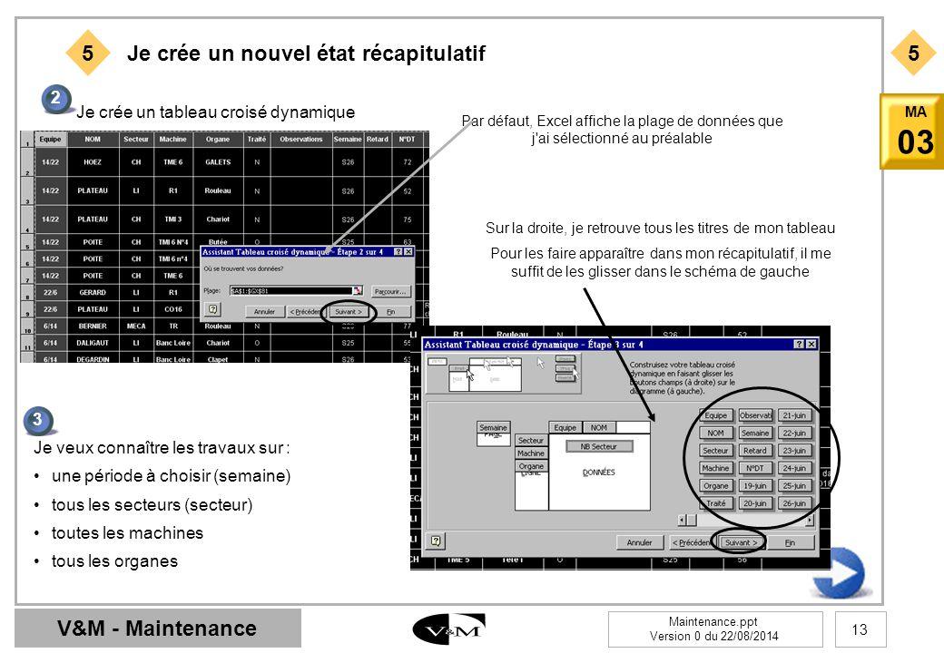 V&M - Maintenance Maintenance.ppt Version 0 du 22/08/2014 13 MA 03 55 Je crée un nouvel état récapitulatif 2 Je crée un tableau croisé dynamique Par d