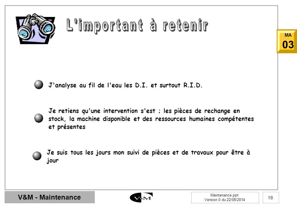 V&M - Maintenance Maintenance.ppt Version 0 du 22/08/2014 18 MA 03 J'analyse au fil de l'eau les D.I. et surtout R.I.D. Je retiens qu'une intervention