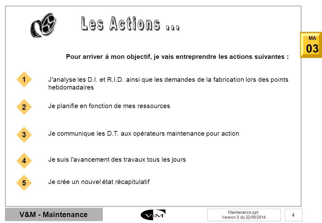 V&M - Maintenance Maintenance.ppt Version 0 du 22/08/2014 4 MA 03 2 1 Pour arriver à mon objectif, je vais entreprendre les actions suivantes : J'anal