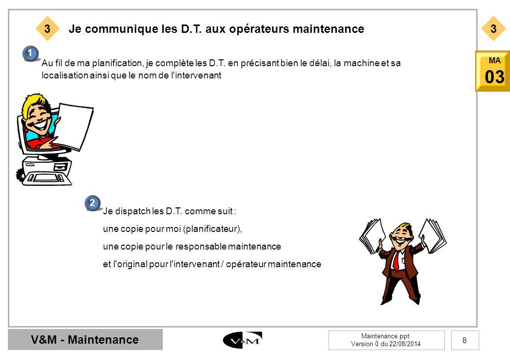 V&M - Maintenance Maintenance.ppt Version 0 du 22/08/2014 8 MA 03 3 1 Au fil de ma planification, je complète les D.T. en précisant bien le délai, la