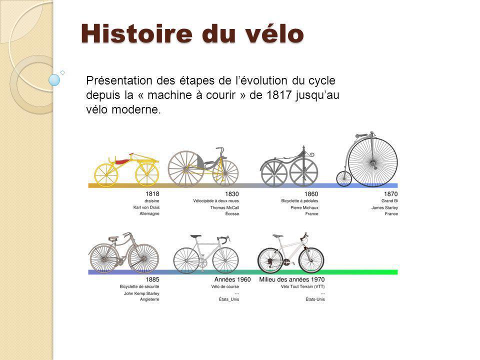 Histoire du vélo Présentation des étapes de l'évolution du cycle depuis la « machine à courir » de 1817 jusqu'au vélo moderne.