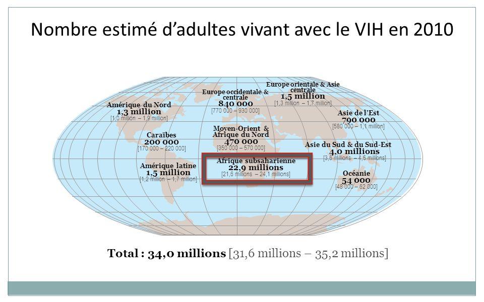 Total : 34,0 millions [31,6 millions – 35,2 millions] Europe occidentale & centrale 840 000 [770 000 – 930 000] Moyen-Orient & Afrique du Nord 470 000