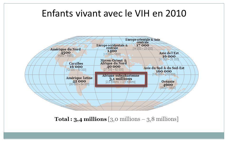 Europe occidentale & centrale 1400 [<1000 – 1800] Moyen-Orient & Afrique du Nord 40 000 [27 000 – 52 000] Afrique subsaharienne 3,1 millions [2,8 mill