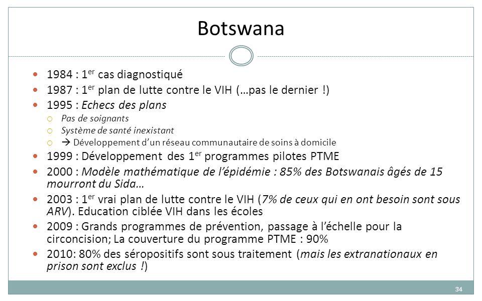 34 Botswana 1984 : 1 er cas diagnostiqué 1987 : 1 er plan de lutte contre le VIH (…pas le dernier !) 1995 : Echecs des plans  Pas de soignants  Système de santé inexistant   Développement d'un réseau communautaire de soins à domicile 1999 : Développement des 1 er programmes pilotes PTME 2000 : Modèle mathématique de l'épidémie : 85% des Botswanais âgés de 15 mourront du Sida… 2003 : 1 er vrai plan de lutte contre le VIH (7% de ceux qui en ont besoin sont sous ARV).
