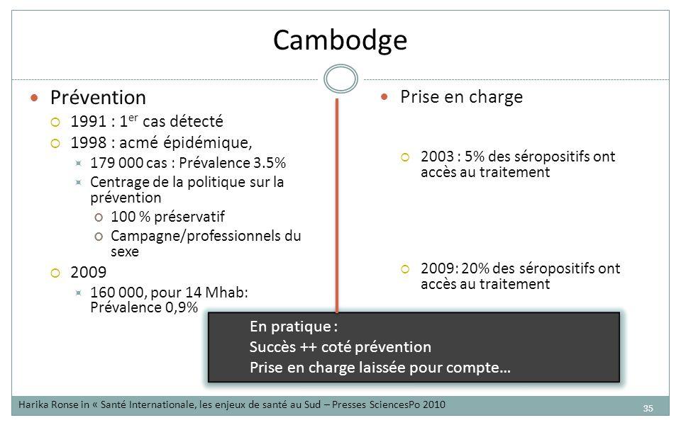 35 Cambodge Prévention  1991 : 1 er cas détecté  1998 : acmé épidémique,  179 000 cas : Prévalence 3.5%  Centrage de la politique sur la préventio