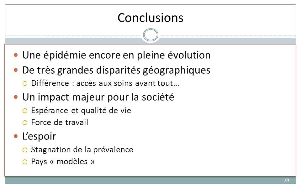 38 Conclusions Une épidémie encore en pleine évolution De très grandes disparités géographiques  Différence : accès aux soins avant tout… Un impact m