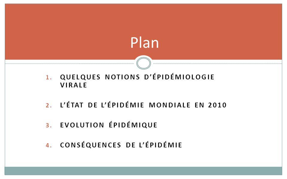 1. QUELQUES NOTIONS D'ÉPIDÉMIOLOGIE VIRALE 2. L'ÉTAT DE L'ÉPIDÉMIE MONDIALE EN 2010 3. EVOLUTION ÉPIDÉMIQUE 4. CONSÉQUENCES DE L'ÉPIDÉMIE Plan