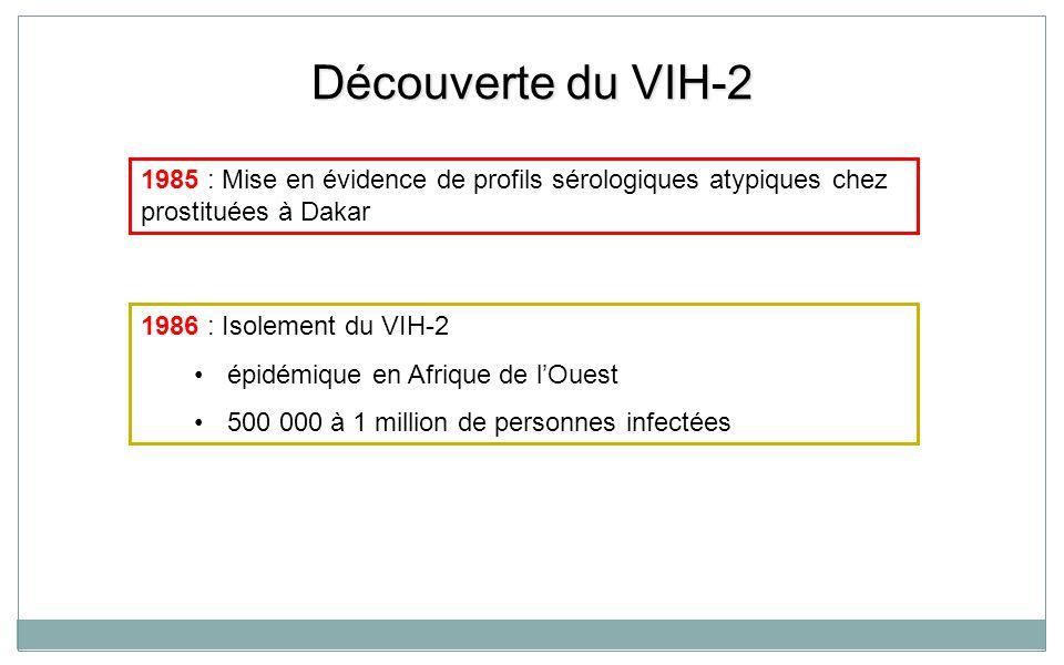 Découverte du VIH-2 1986 : Isolement du VIH-2 épidémique en Afrique de l'Ouest 500 000 à 1 million de personnes infectées 1985 : Mise en évidence de p