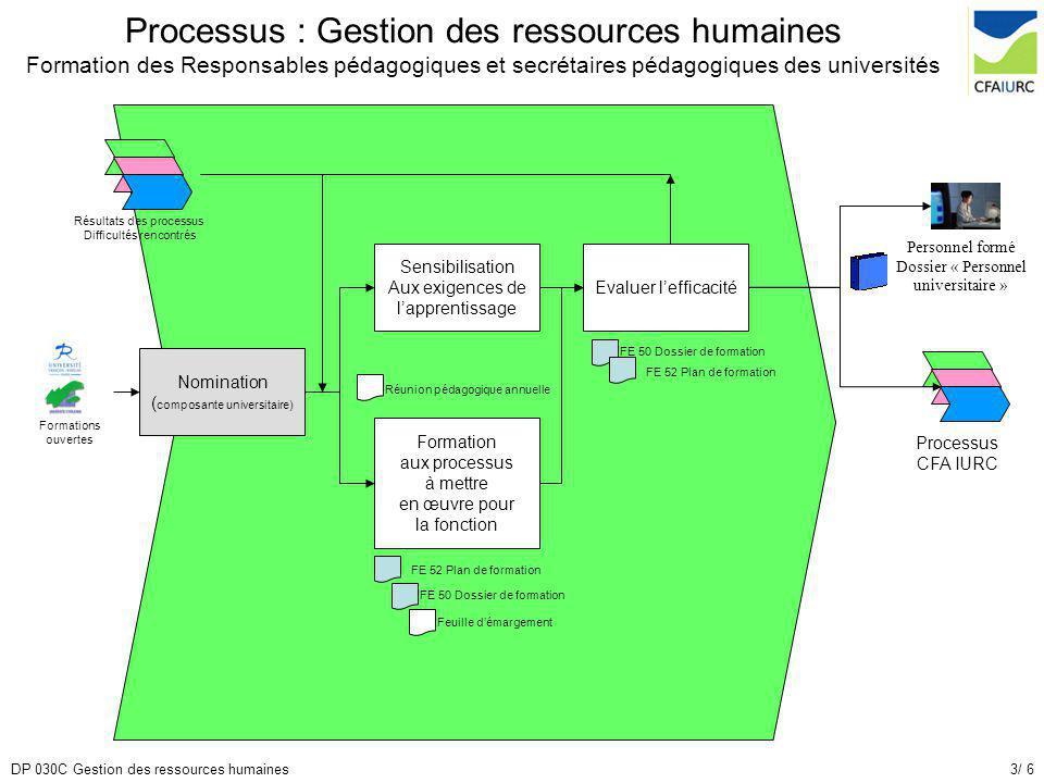 3/ 6DP 030C Gestion des ressources humaines Processus : Gestion des ressources humaines Formation des Responsables pédagogiques et secrétaires pédagog
