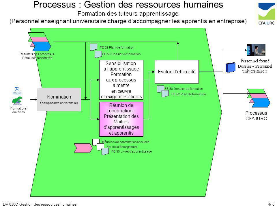 4/ 6DP 030C Gestion des ressources humaines Processus : Gestion des ressources humaines Formation des tuteurs apprentissage (Personnel enseignant univ