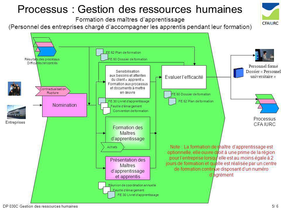 5/ 6DP 030C Gestion des ressources humaines Processus : Gestion des ressources humaines Formation des maîtres d'apprentissage (Personnel des entrepris
