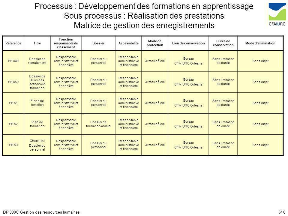 6/ 6DP 030C Gestion des ressources humaines Processus : Développement des formations en apprentissage Sous processus : Réalisation des prestations Mat