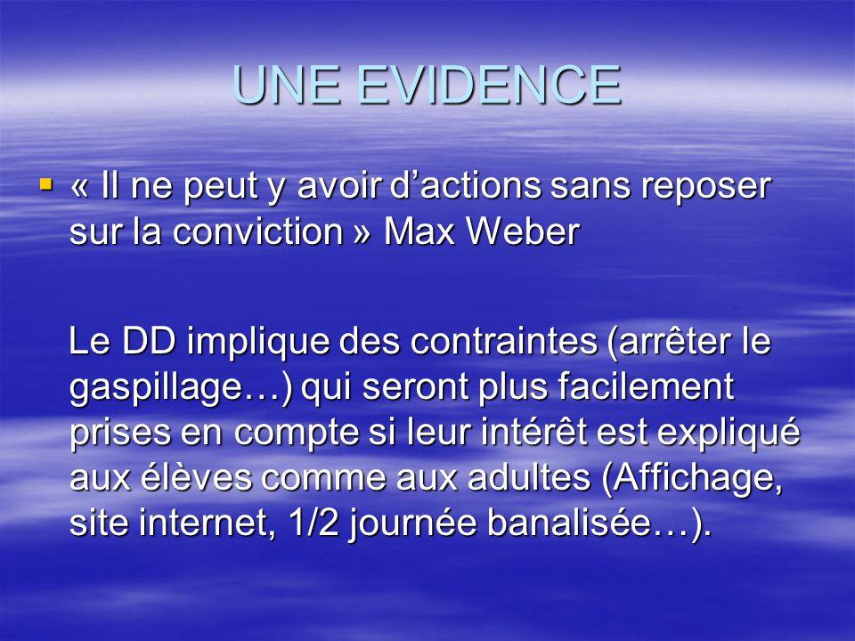UNE EVIDENCE  « Il ne peut y avoir d'actions sans reposer sur la conviction » Max Weber Le DD implique des contraintes (arrêter le gaspillage…) qui s