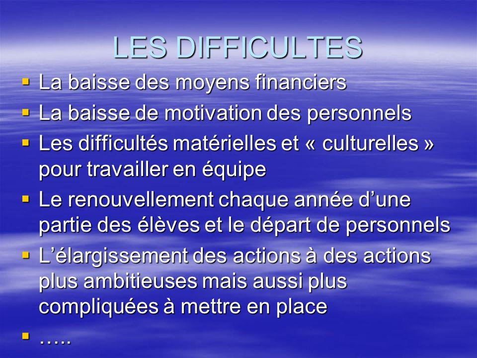 LES DIFFICULTES  La baisse des moyens financiers  La baisse de motivation des personnels  Les difficultés matérielles et « culturelles » pour trava