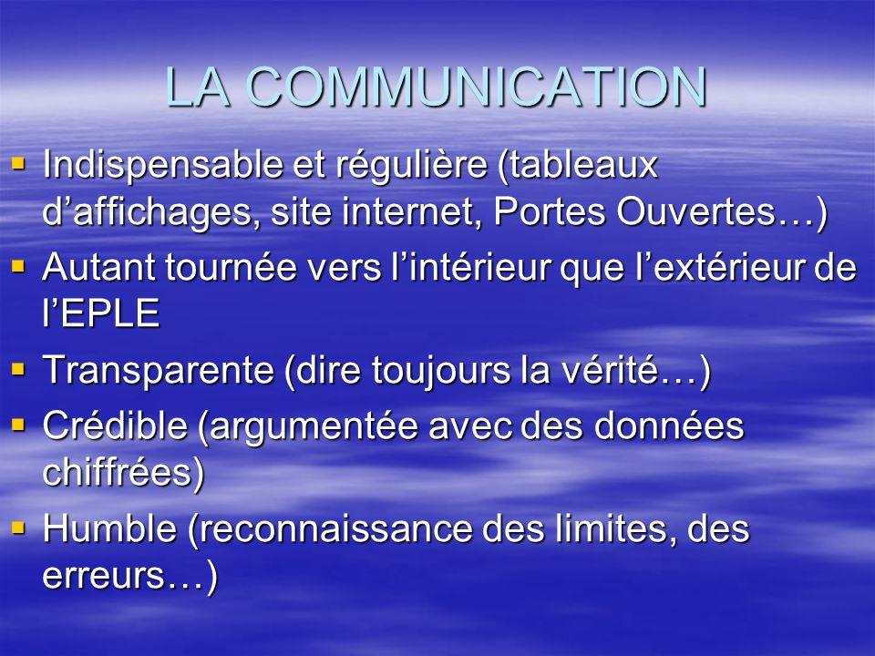 LA COMMUNICATION  Indispensable et régulière (tableaux d'affichages, site internet, Portes Ouvertes…)  Autant tournée vers l'intérieur que l'extérie