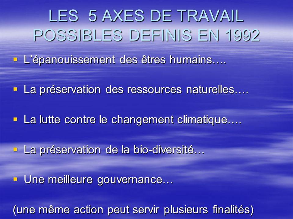 LES 5 AXES DE TRAVAIL POSSIBLES DEFINIS EN 1992  L'épanouissement des êtres humains….  La préservation des ressources naturelles….  La lutte contre