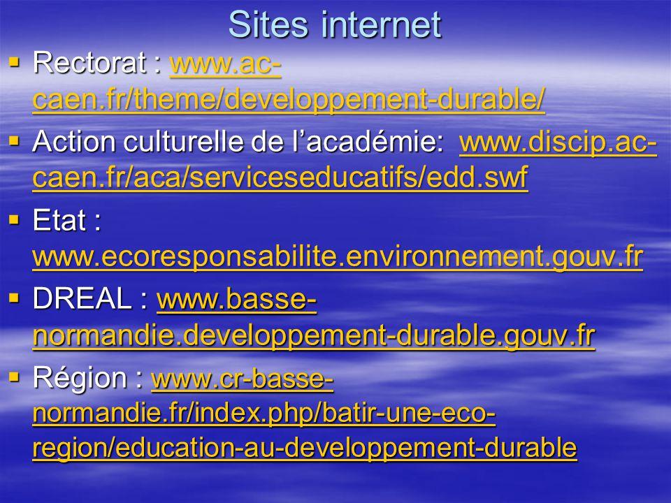 Sites internet  Rectorat : www.ac- caen.fr/theme/developpement-durable/ www.ac- caen.fr/theme/developpement-durable/www.ac- caen.fr/theme/developpeme