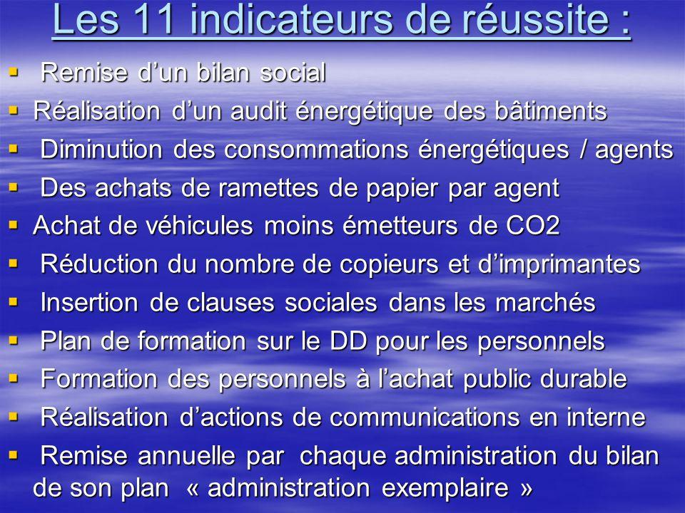 Les 11 indicateurs de réussite :  Remise d'un bilan social  Réalisation d'un audit énergétique des bâtiments  Diminution des consommations énergéti