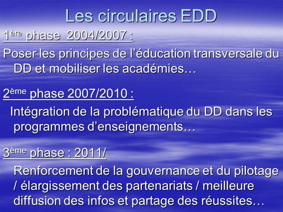 Les circulaires EDD 1 ère phase 2004/2007 : Poser les principes de l'éducation transversale du DD et mobiliser les académies… 2 ème phase 2007/2010 :