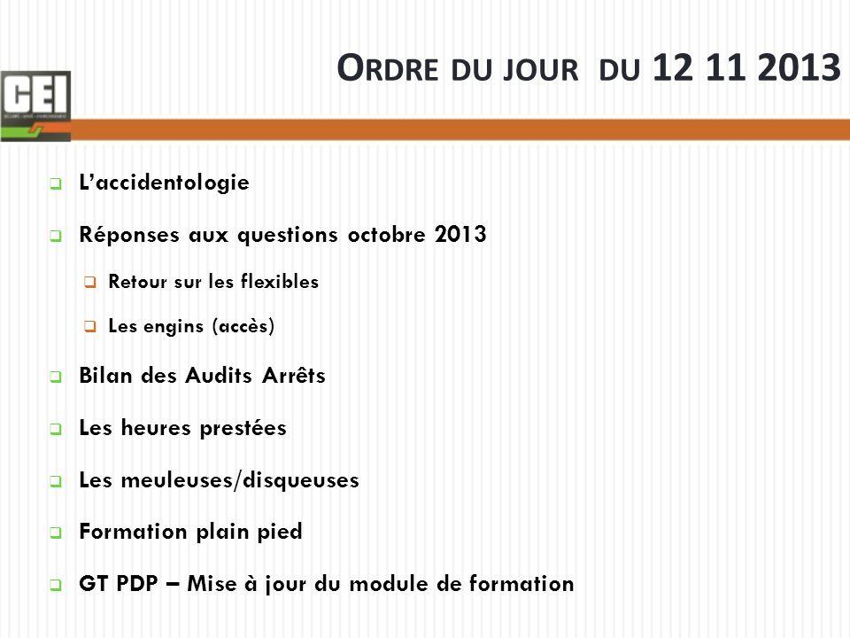 O RDRE DU JOUR DU 12 11 2013  L'accidentologie  Réponses aux questions octobre 2013  Retour sur les flexibles  Les engins (accès)  Bilan des Audi