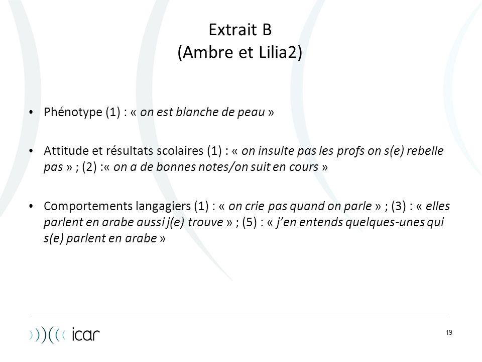 19 Extrait B (Ambre et Lilia2) Phénotype (1) : « on est blanche de peau » Attitude et résultats scolaires (1) : « on insulte pas les profs on s(e) reb