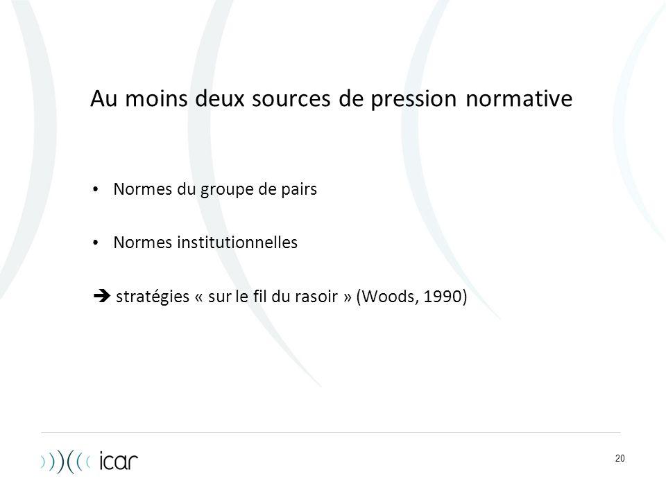 20 Au moins deux sources de pression normative Normes du groupe de pairs Normes institutionnelles  stratégies « sur le fil du rasoir » (Woods, 1990)