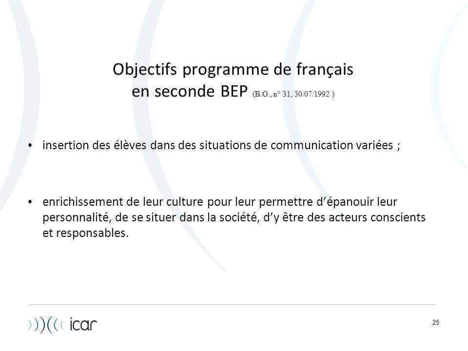 25 Objectifs programme de français en seconde BEP (B.O., n° 31, 30/07/1992 ) insertion des élèves dans des situations de communication variées ; enric
