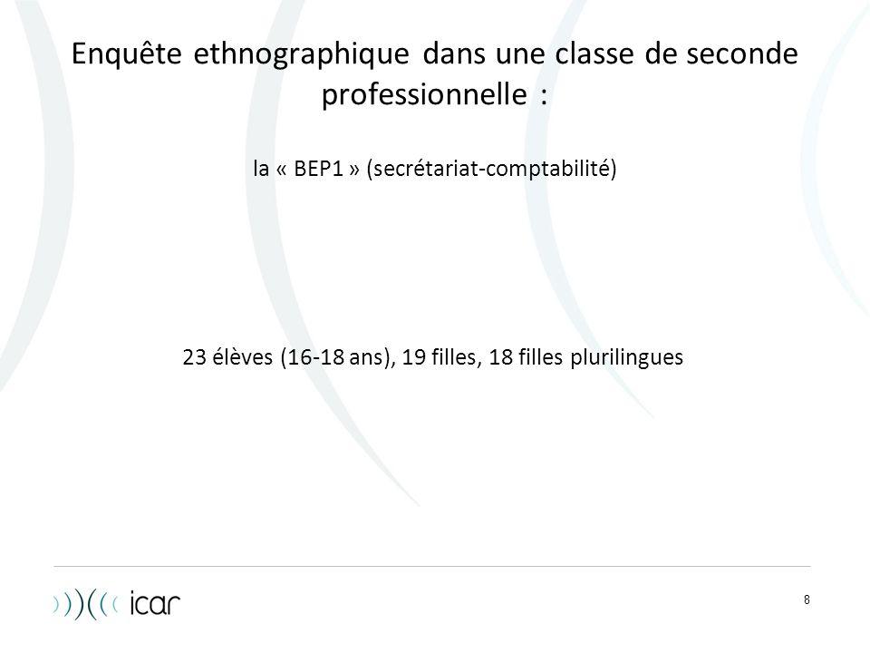 8 Enquête ethnographique dans une classe de seconde professionnelle : la « BEP1 » (secrétariat-comptabilité) 23 élèves (16-18 ans), 19 filles, 18 fill
