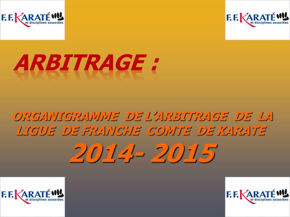 ORGANIGRAMME DE L'ARBITRAGE DE LA LIGUE DE FRANCHE COMTE DE KARATE ORGANIGRAMME DE L'ARBITRAGE DE LA LIGUE DE FRANCHE COMTE DE KARATE 2014- 2015