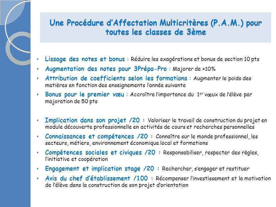 Une Procédure d'Affectation Multicritères (P.A.M.) pour toutes les classes de 3ème  Lissage des notes et bonus : Réduire les exagérations et bonus de