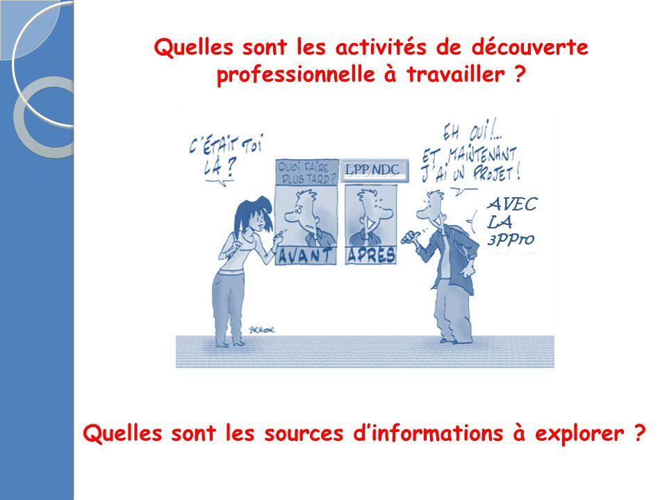 Quelles sont les activités de découverte professionnelle à travailler ? AVEC LA 3PPro LPP NDC Quelles sont les sources d'informations à explorer ?