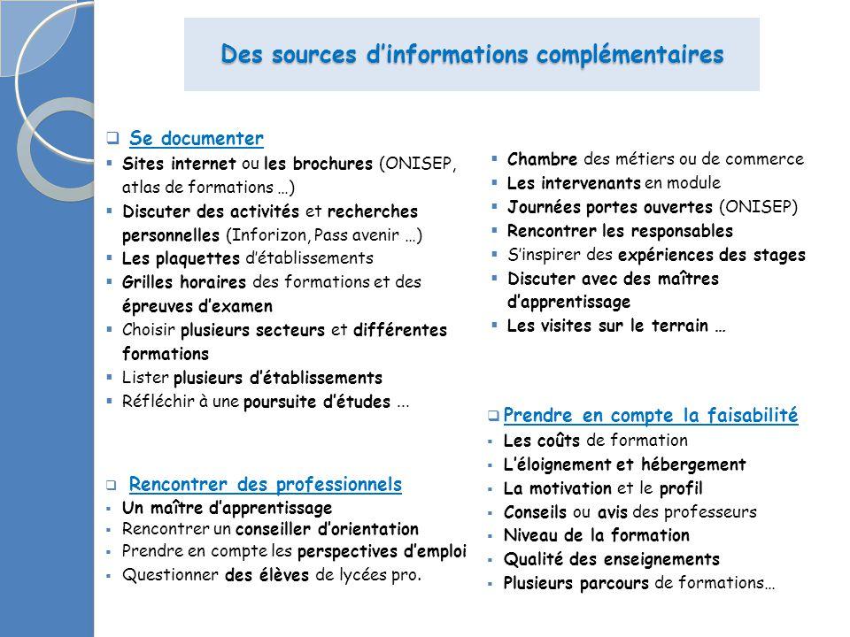 Des sources d'informations complémentaires  Rencontrer des professionnels  Un maître d'apprentissage  Rencontrer un conseiller d'orientation  Pren