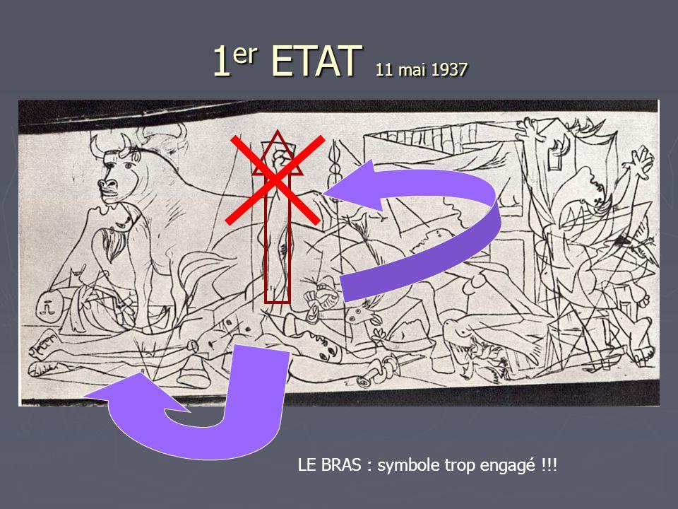 1 er ETAT 11 mai 1937 LE BRAS : symbole trop engagé !!!