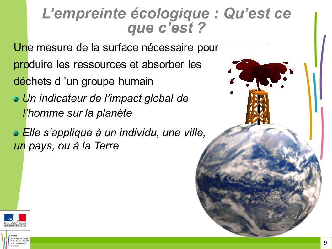 9 9 Une mesure de la surface nécessaire pour produire les ressources et absorber les déchets d 'un groupe humain Un indicateur de l'impact global de l