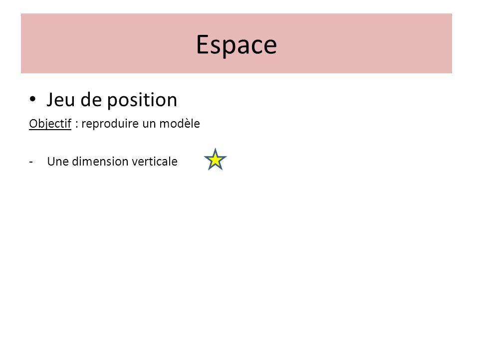 Jeu de position Objectif : reproduire un modèle -Une dimension verticale Espace